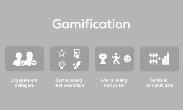 Gamification och Social Aktivering